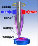 """""""梯度折射率""""光学中的3D打印特种玻璃"""