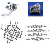 如果碳原子变成二维结构会表现出怎样的能力?