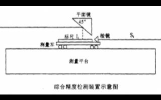 SJ6000激光干涉仪的性能特点及应用范围