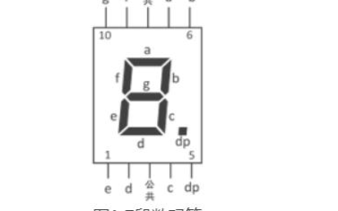 通过小脚丫板载的两个数码管来显示字符