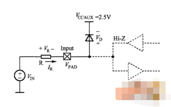 FPGA器件如何配置电平和接口标准
