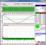 抖動對于SNR性能的影響以及怎樣降低一個噪聲時鐘源的抖動