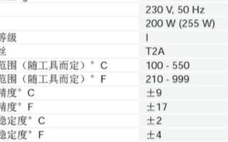 WX2双通道智能电焊台主机的功能优势与特点分析