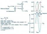 如何正确对放大器前端进行电平转换