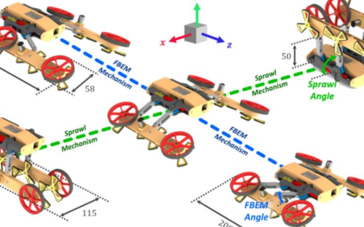 以色列爬行机器人:利用强化学习赋予其在各种地形上...