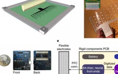 中国打造自主高端图像传感器芯片 分辨率达到360...