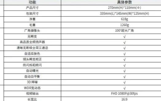 耳目達C20 桌面式USB視頻會議一體機:搭載北京君正T31A芯片