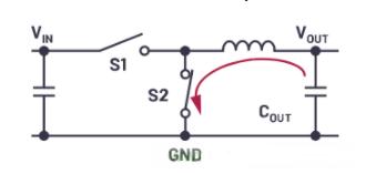 采用四象限DC-DC轉換器的電流控制解決方案