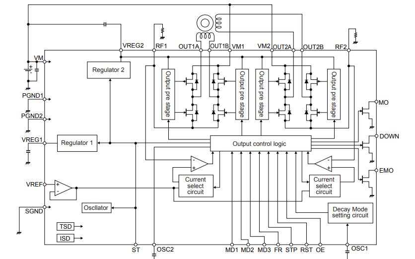 LV8729 PWM电流控制的微步双极步进电机驱动器的数据手册免费下载