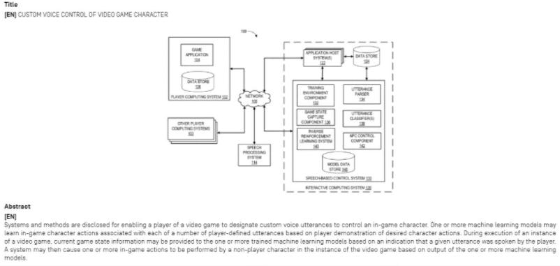EA正研究通过语音让非操控角色执行相应动作
