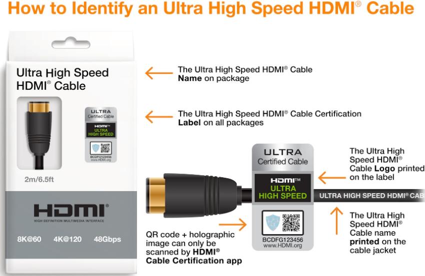 超高速HDMI數據線終于來了