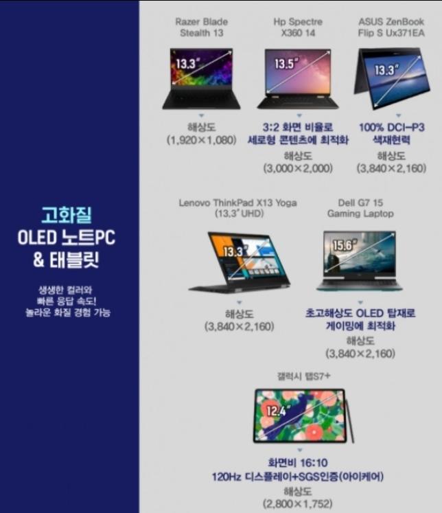 再见1080P液晶!笔记本电脑进入OLED时代