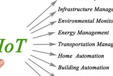 解析2021年通信行业的投资策略