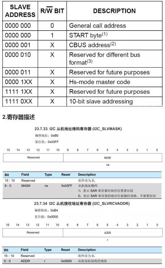 MM32F013x上实现I2C多地址的功能应用