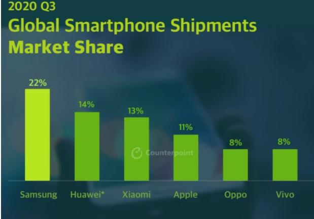 2021年国内手机市场将走向何方?
