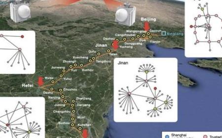 广域量子通信技术实际应用已经初步成熟 天地一体量子通信网络成了