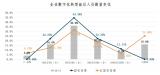 《中国企业数字化转型研究报告(2020)》