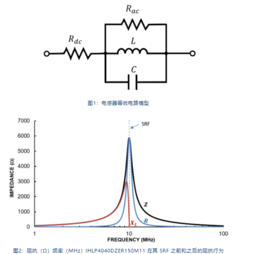 DC/DC 轉換器應用中功率電感器選型技巧解析