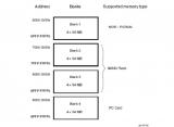 STM32与FPGA通信中FSMC操作实例