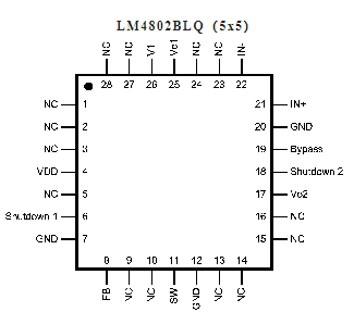 Boomer扬声器驱动器LM4802B/4961/0的性能特点及应用范围