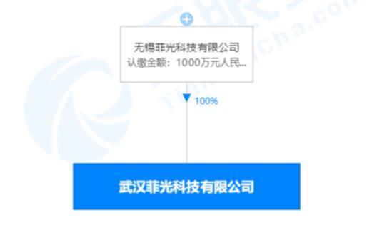 武汉菲光预计今年3月正式量产,将实现60万颗芯片的月产能