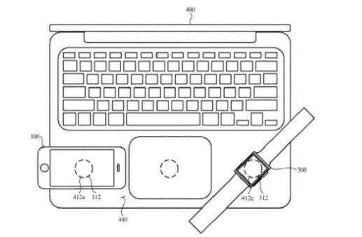 苹果新专利:电子设备之间的电感充电
