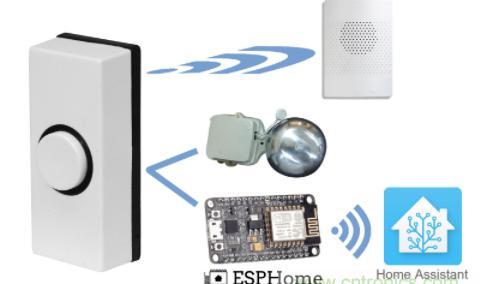 基于ESP8266的NodeMCU板的物聯網門鈴自動化方案