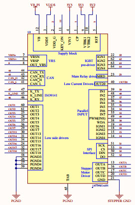 基于EVAL-L9779WD-SPI电源管理的参考设计
