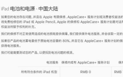 iPad 9:将使用Touch ID,Lightning端口,全层压显示器