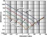 印制电路板(PCB)布线在高速电路中具有关键的作用