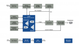 冰箱压缩机设计利用数字信号控制器实现高能效等级