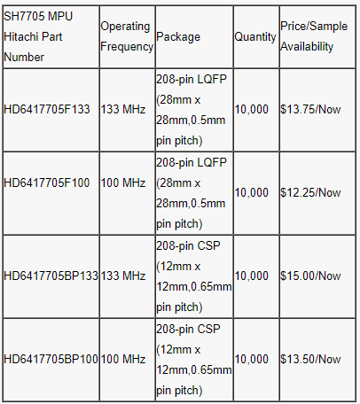 超低功耗MPU SH7705的性能特点及应用