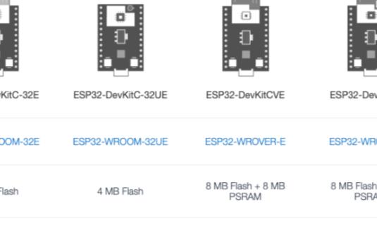 ESP32开发套件 ESP32-DevKitC