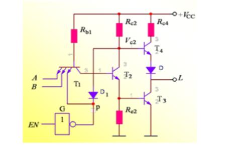 FPGA在电平接口领域有什么样的应用