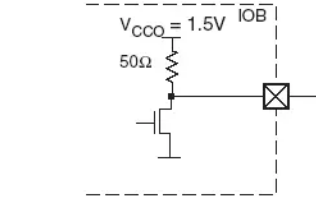 Xilinx FPGA IO的GTLP和HSTL电平标准的详细说明