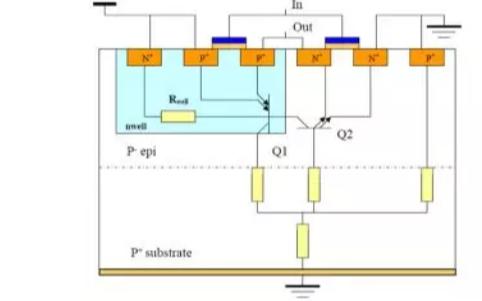 CMOS电平的介绍和CMOS的闩锁效应详细概述