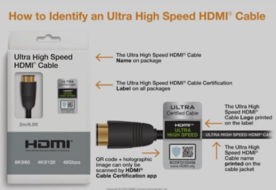 HDMI 2.1協議誕生三年后, HDMI 2.1 線纜現已大量上市