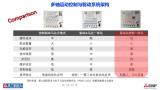 三菱电机宋高升:伺服驱动器用第7代DIPIPM助力机器人核心部件
