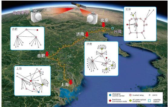 中国构建全球首个星地量子通信网