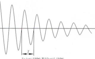 EMS61000-10A阻尼振荡磁场发生器的功能...