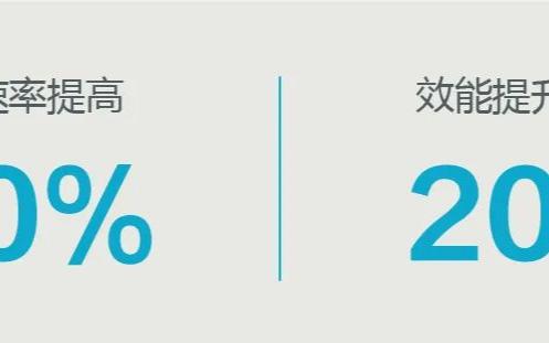 海康威视助力青岛港智慧理货:速率提高了20%,效能提升了200%