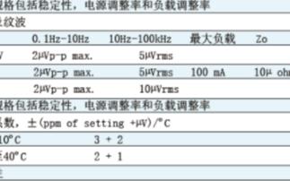OI-511系列精密直流电源/校准的特点及应用