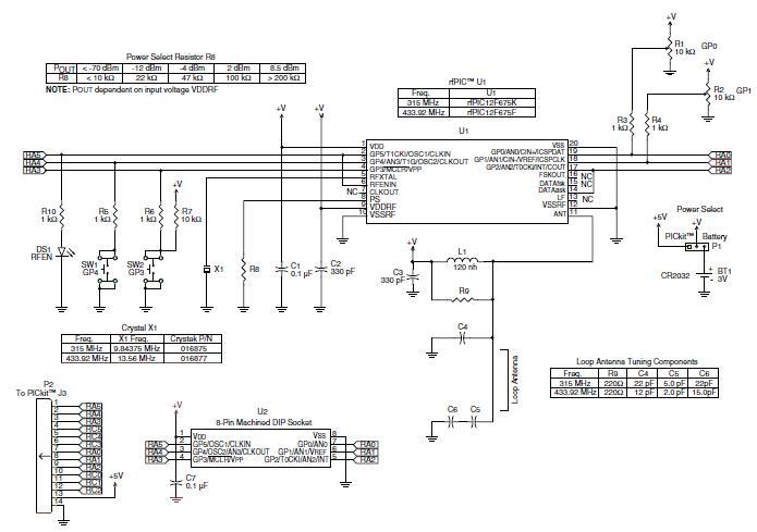 基于AC164101發射器的參考設計