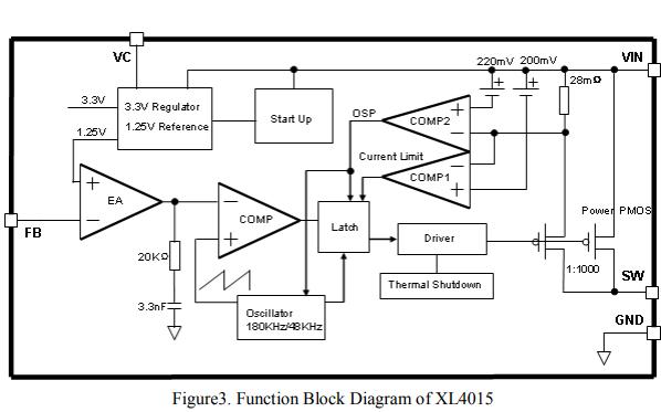XL4015降压直流转换器的数据手册免费下载