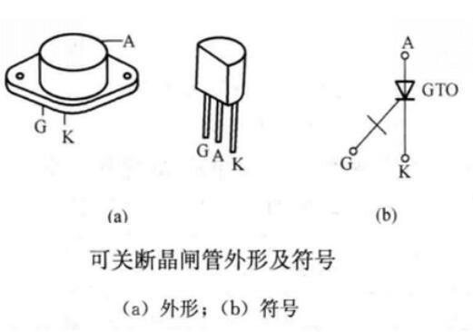 可關斷晶閘管結構_可關斷晶閘管優缺點