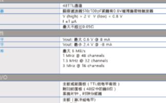 ProDAQ3610高速DIO功能卡的功能特点及应用
