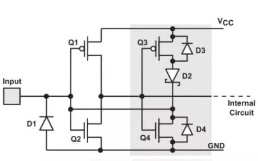 逻辑电平之间的特殊功能互连