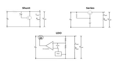 稳压器类型:线性稳压器与开关稳压器