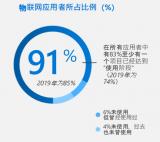 下一个十年物联网产业发展市场预测