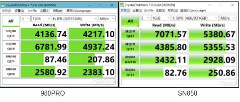西部數據SN850和三星980PRO哪個性能更快?